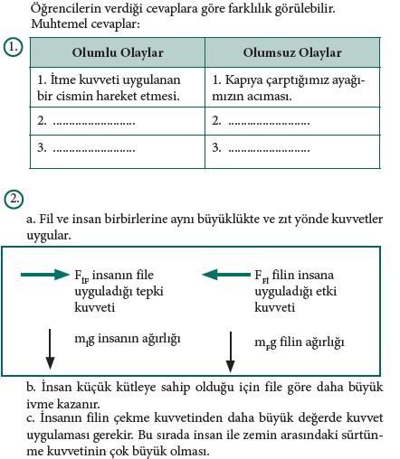 9. Sınıf Fizik Beceri Temelli Etkinlik Kitabı Sayfa 129 Cevabı