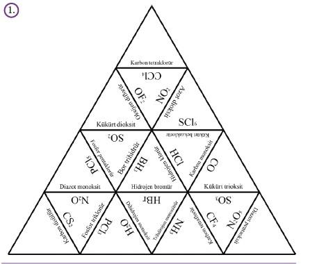 9. Sınıf Kimya Beceri Temelli Etkinlik Kitabı Sayfa 115 Cevabı