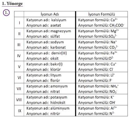 9. Sınıf Kimya Beceri Temelli Etkinlik Kitabı Sayfa 93 Cevabı