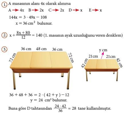 9. Sınıf Matematik Beceri Temelli Etkinlik Kitabı Cevapları Sayfa 114 Cevabı