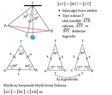 9. Sınıf Matematik Beceri Temelli Etkinlik Kitabı Cevapları Sayfa 155 Cevabı