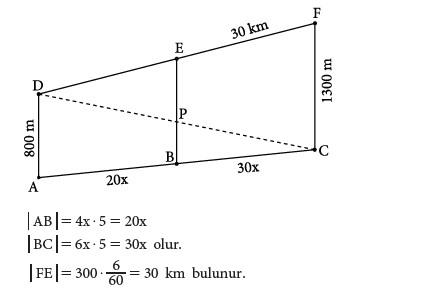 9. Sınıf Matematik Beceri Temelli Etkinlik Kitabı Cevapları Sayfa 177 Cevabı