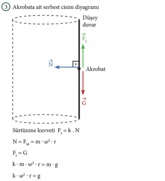 12. Sınıf Fizik Beceri Temelli Etkinlik Kitabı Sayfa 21 Cevabı