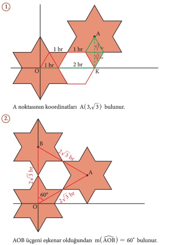 12. Sınıf Matematik Beceri Temelli Etkinlik Kitabı Sayfa 57 Cevabı