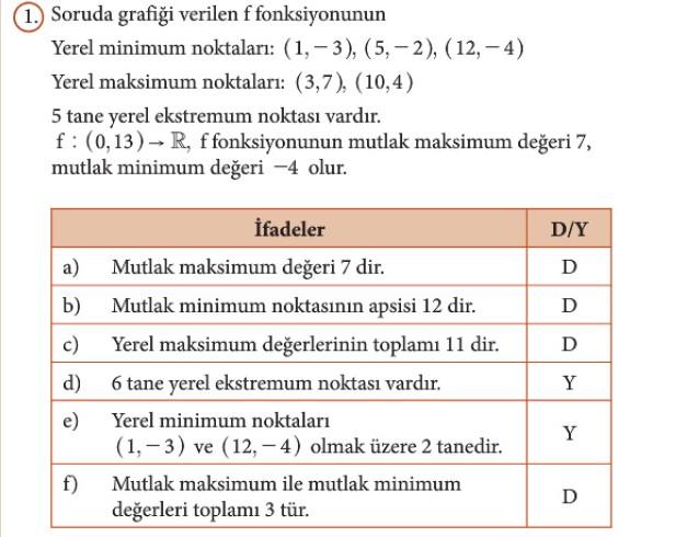12. Sınıf Matematik Beceri Temelli Etkinlik Kitabı Sayfa 89 Cevabı