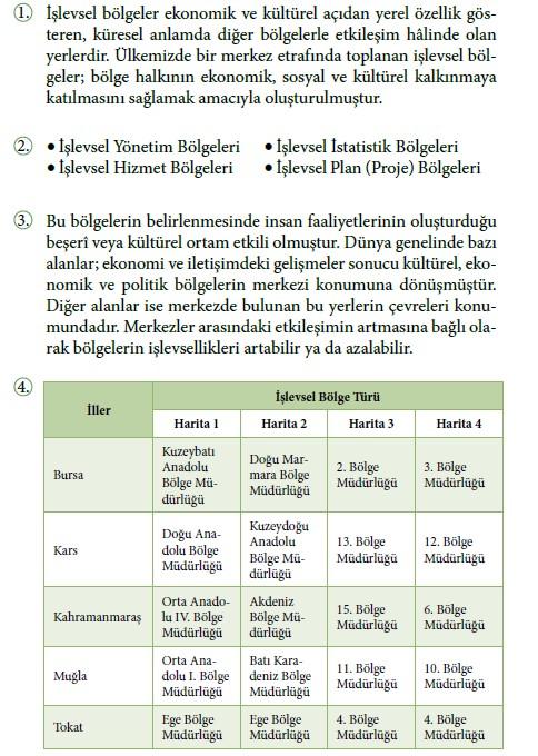 12. Sınıf Coğrafya Beceri Temelli Etkinlik Kitabı Sayfa 22 Cevabı