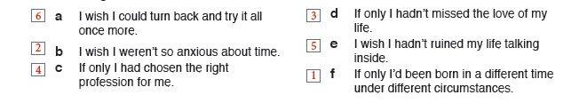 12. Sınıf İngilizce Beceri Temelli Etkinlik Kitabı Sayfa 57 Cevabı
